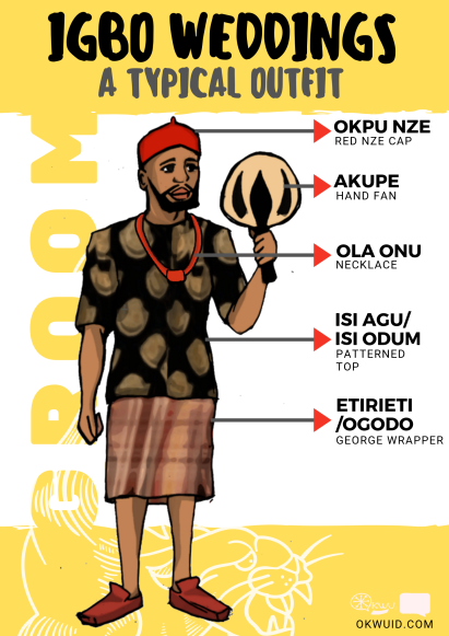 Igbo Typical Outfit - Man
