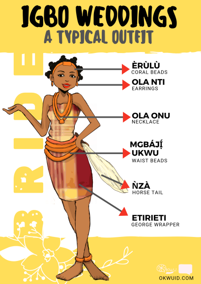 Igbo Typical Outfit - Woman